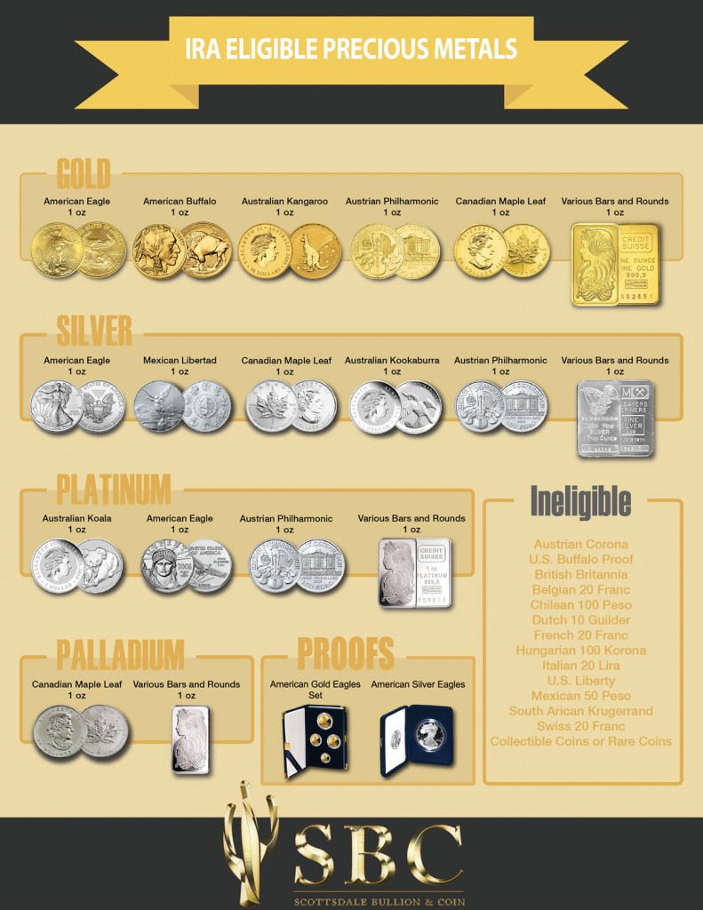 precious metals coins for ira